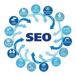 Otimização de sites. Por que otimizar seu site ?